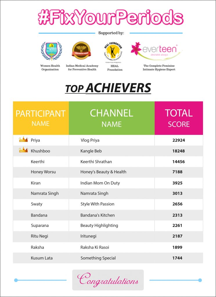 Top Achievers-FYP